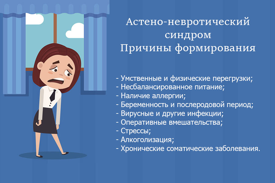 Астено-невротический синдром причины